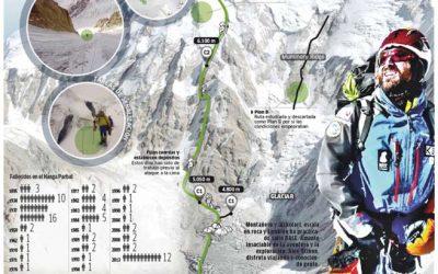 Las III Jornadas de la Montaña Lebaniega arrancan con la hazaña de Álex Txikon en el Nanga Parbat
