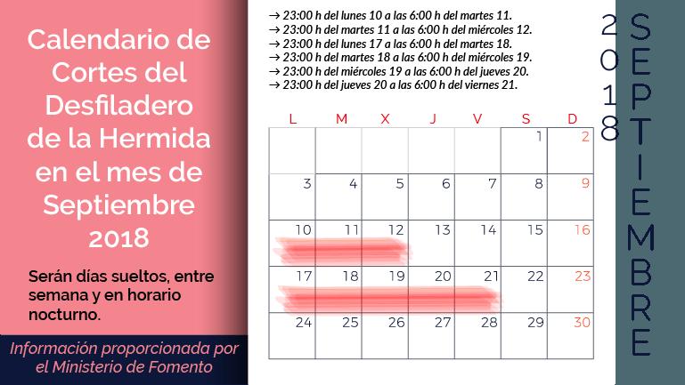Calendario Cortes Desfiladero de la Hermida septiembre