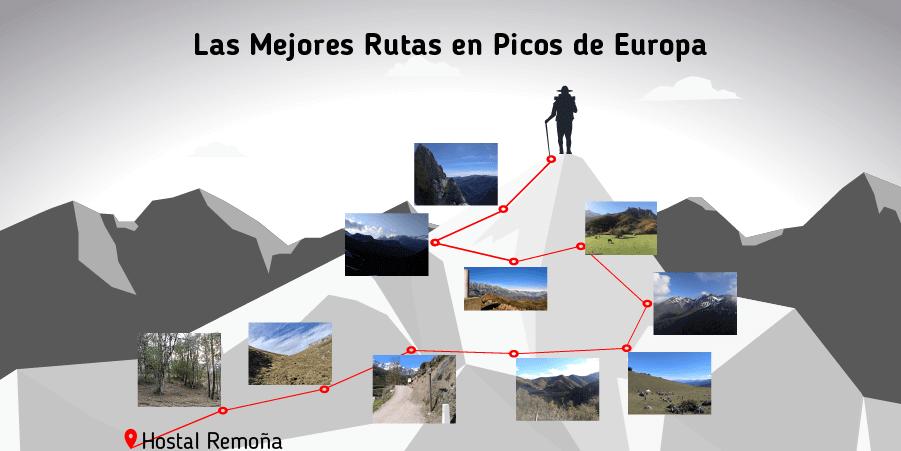 mejores rutas en picos de europa en Liebana Cantabria